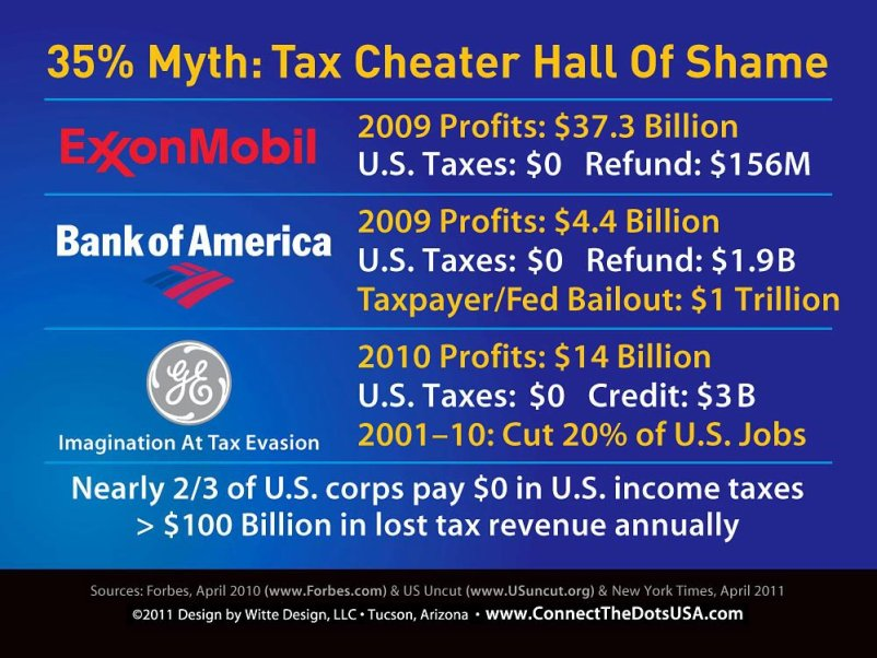 tax cheater hall of fame