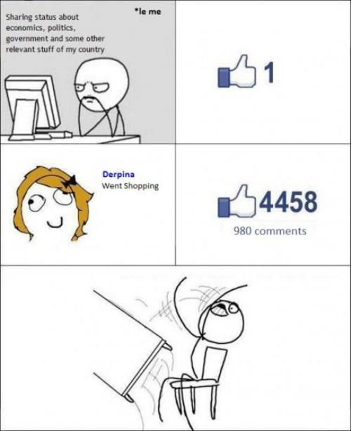 What really gets thumbs up on Facebook