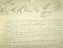 AL Treadwell, Vassar College, letter to Eugenics Record Office, about student pedigree of deafness and insanity
