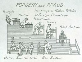 Forgery and fraud, rankings of native whites of foreign parentage