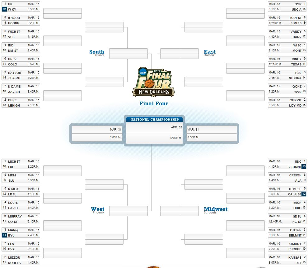 March Madness | Have You Finished Your Bracket? | Motley News