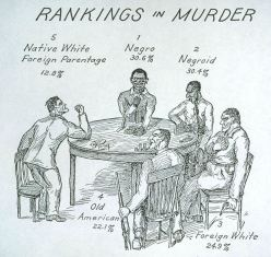 Rankings in murder