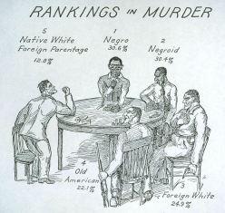 Rankings in murder