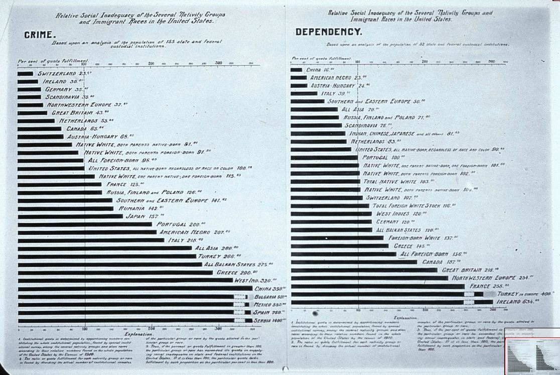 an analysis of eugenics in twentieth century society Abortionists have no douglas or king because the people that founded the movement were some of the most terrible people to have lived in the 20th century society ignores this, just as it ignores the truth about abortion because it is convenient.