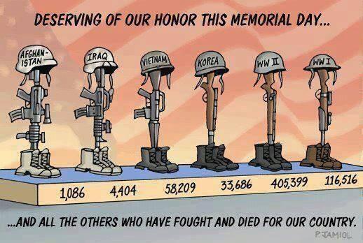 memorial day cartoon honoring all dead all wars