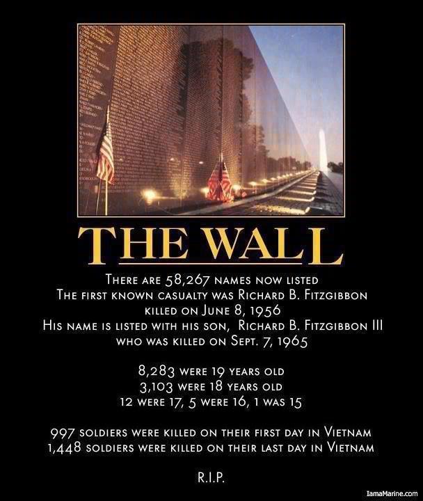 vietnam memorial wall names