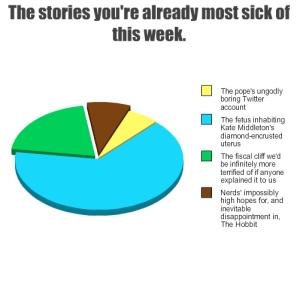 Stories tired of hearing this week