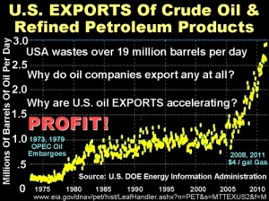 Graphic_US_Oil_Exports