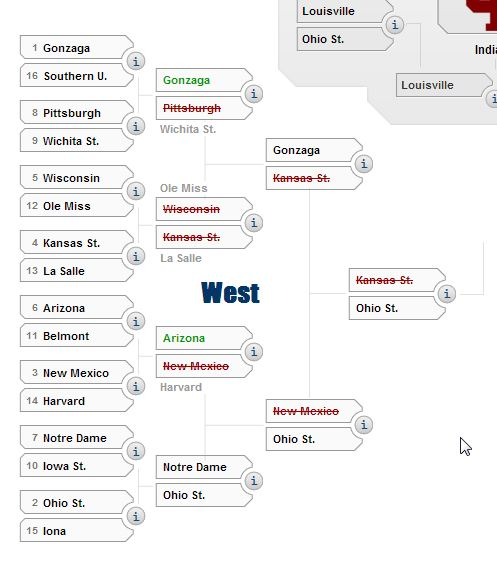 My West Region bracket, 2013 NCAA Men's Tournament