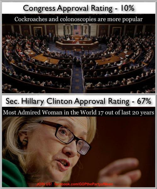hillary-vs-congress-approval