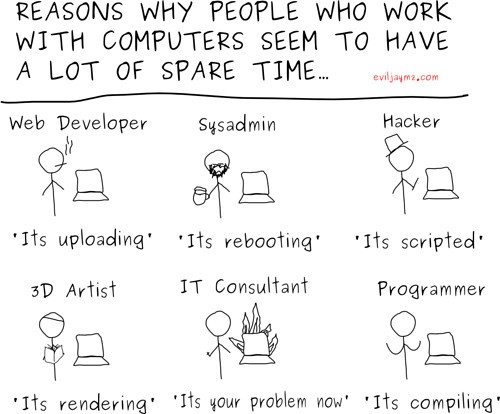 why computer nerds have time on their hands cartoon funny