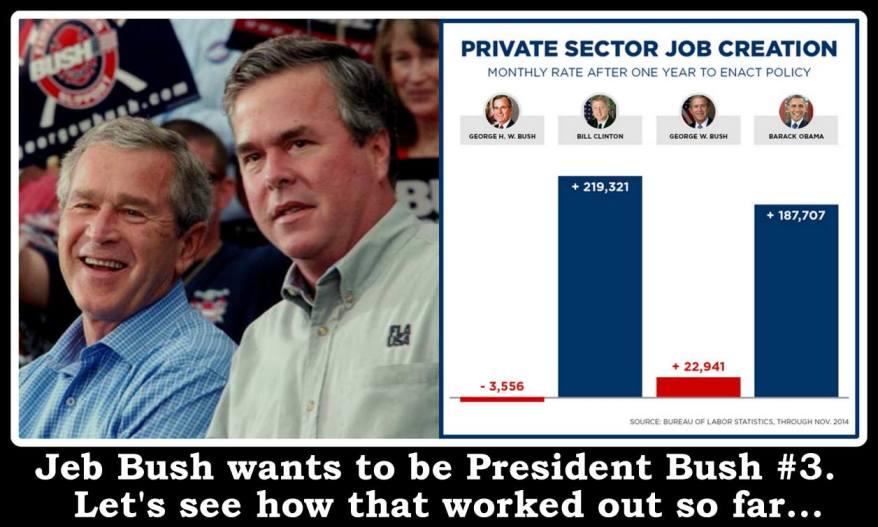 jeb-bush-president-stats