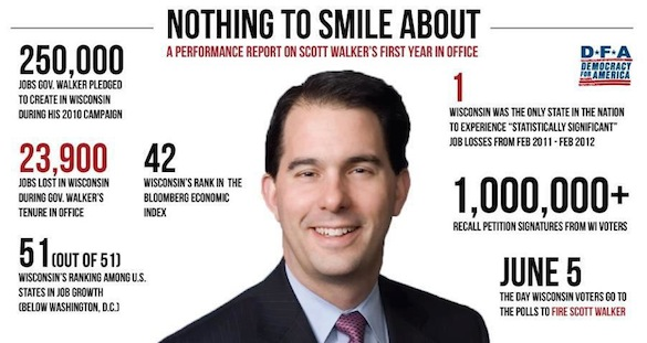 scott-walker-performance-report2