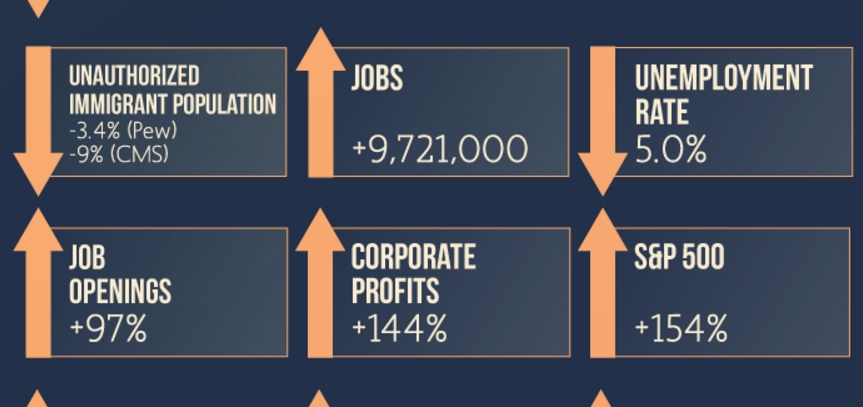 obama-by-the-numbers-banner
